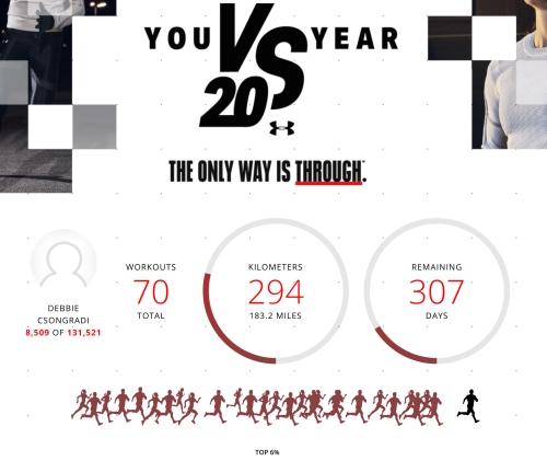 YouVs2020Feb